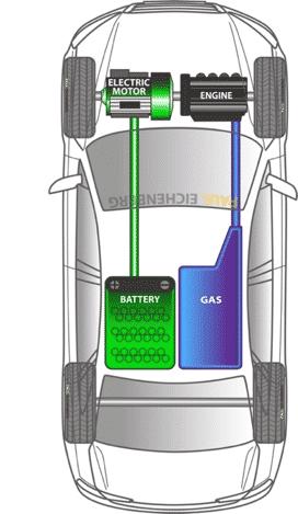 Motor 1 Las sutiles diferencias entre los vehículos eléctricos totalmente híbridos y los híbridos enchufables