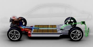 electric car battery La disrupción de la industria, vehículos eléctricos a batería