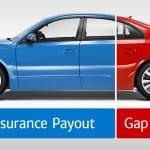 gap insurance ¿Qué es el seguro Gap para automóviles y vale la pena?