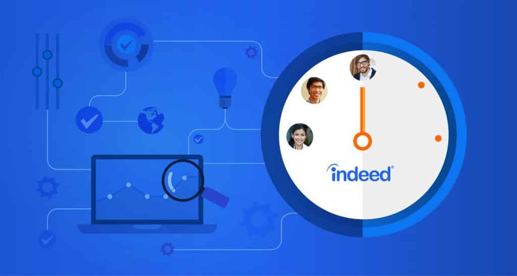 Indeed Conversion Tracker 20 cosas que no sabías de hecho