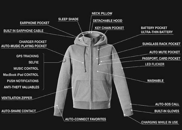 Hallam Smart Jacket La chaqueta inteligente más avanzada del mundo