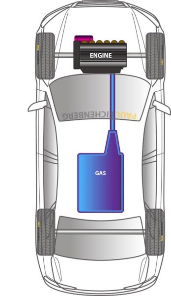 Hybrid Explicación de los múltiples niveles de electrificación de vehículos
