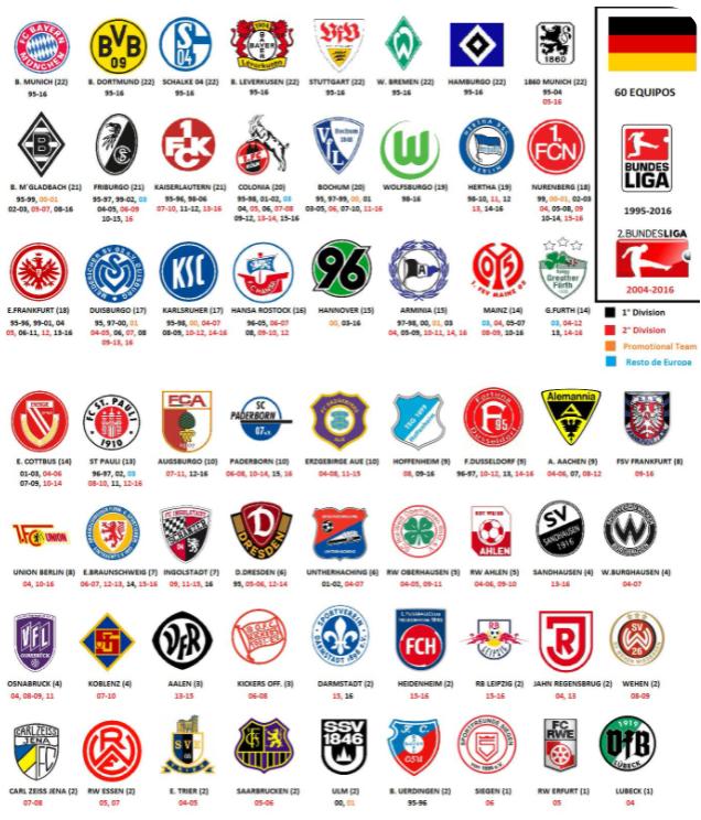 Liga de futbol alemana .10 deportes que generan más dinero en todo el mundo 2021