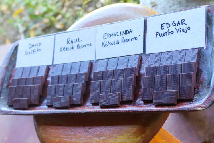 Compañía Maya de Cacao